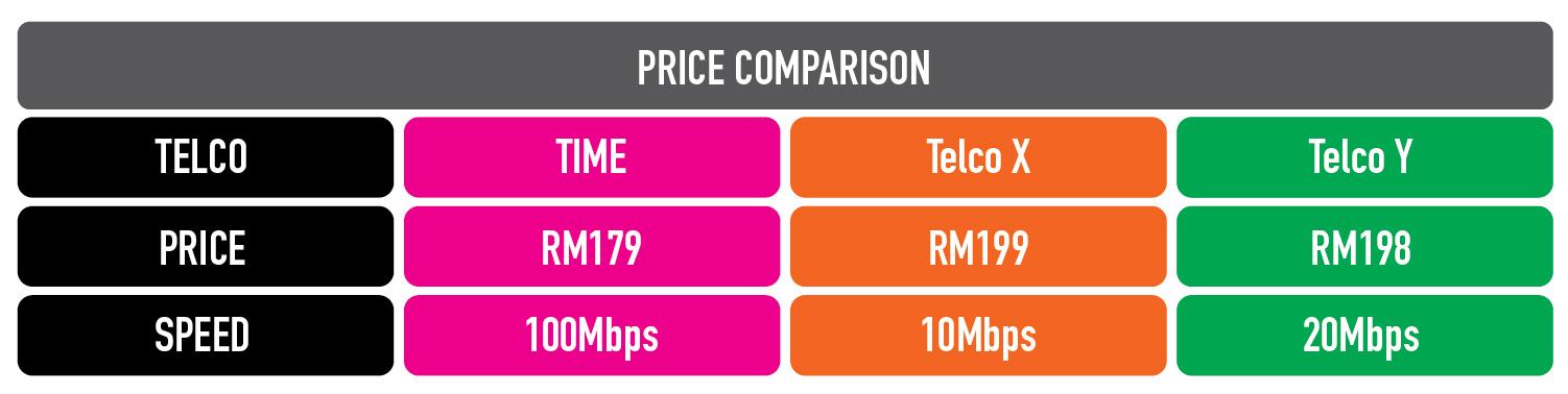 Price Comparison_1