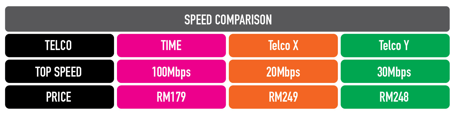 Speed Comparison_1