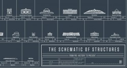 the-schematic-of-structures-main