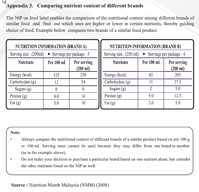 nutrition-information-on-food-labels