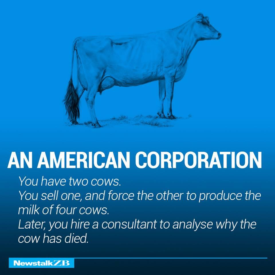 American Corp