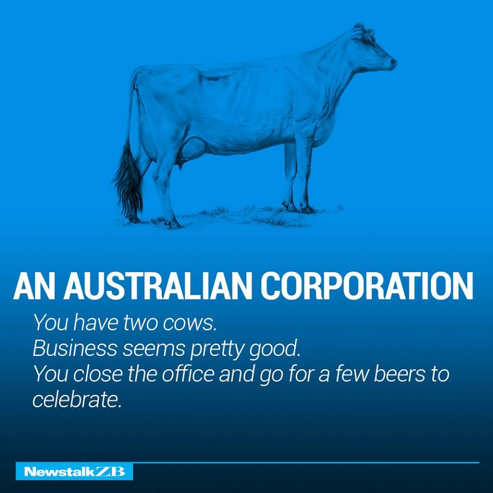 Aussie Corp
