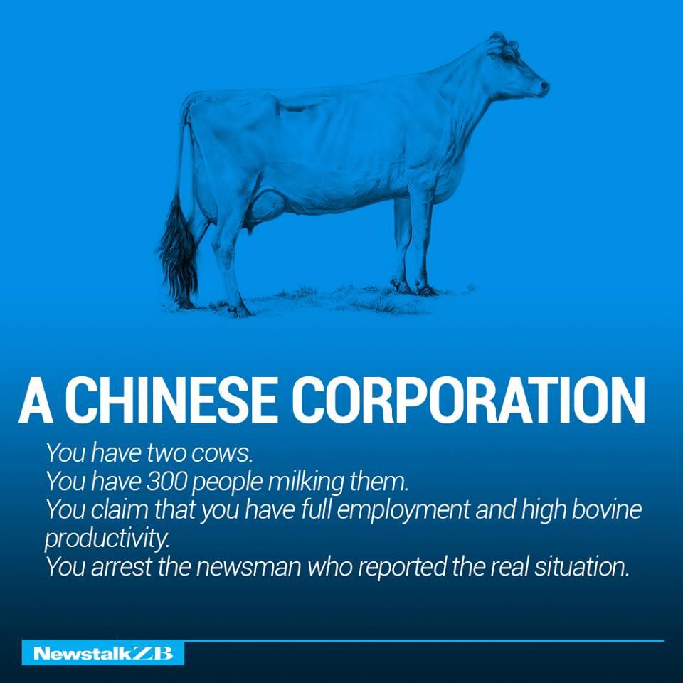 Chinese Corp
