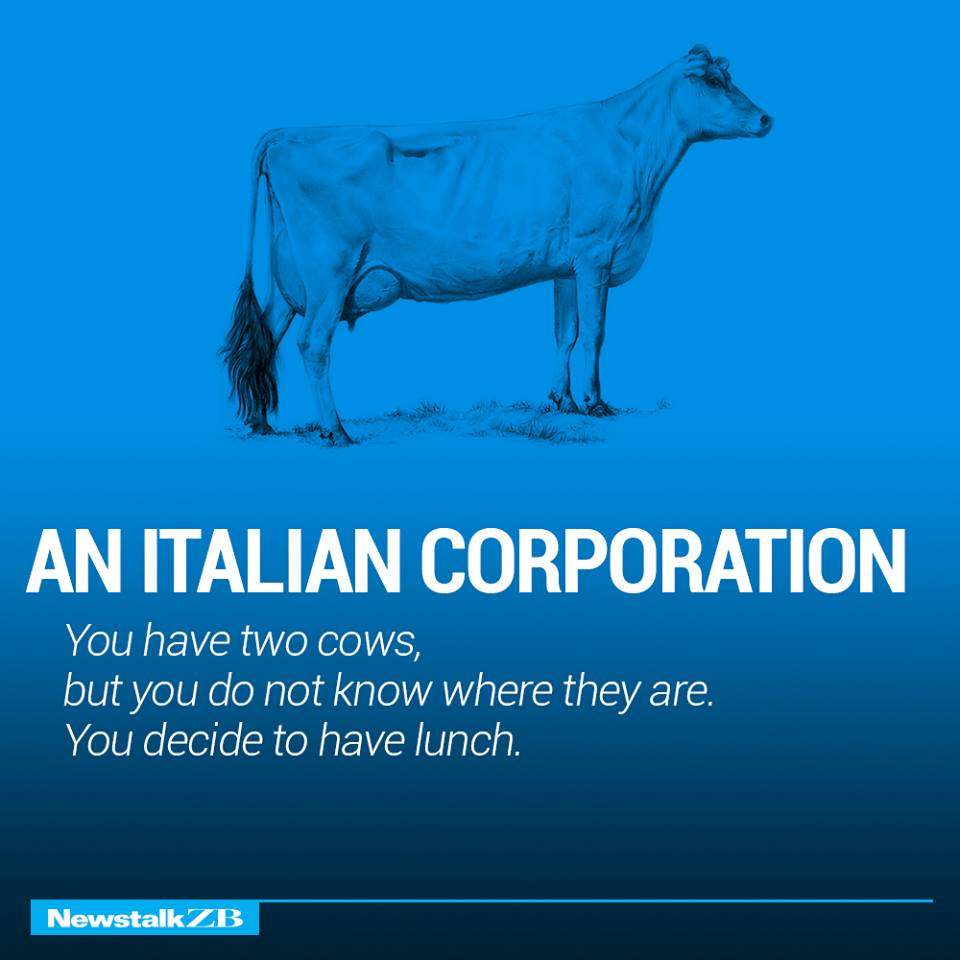 Italian Corp