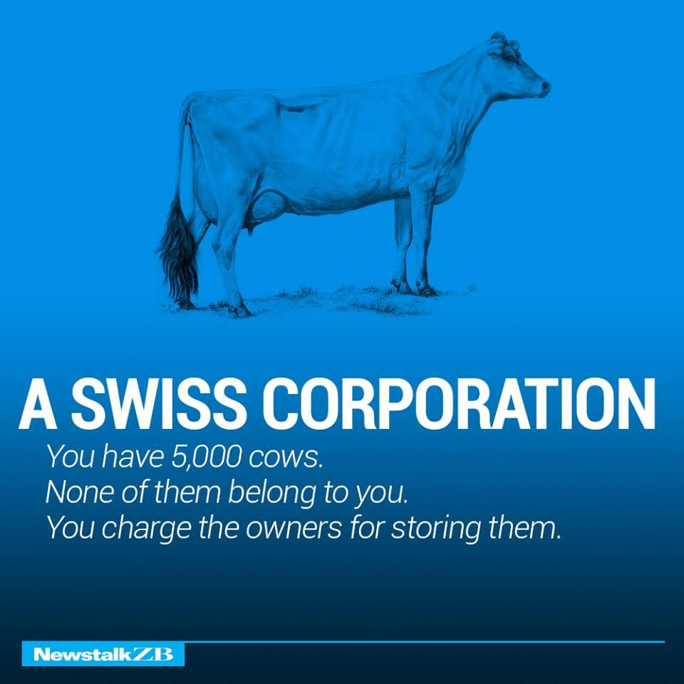 Swiss Corp