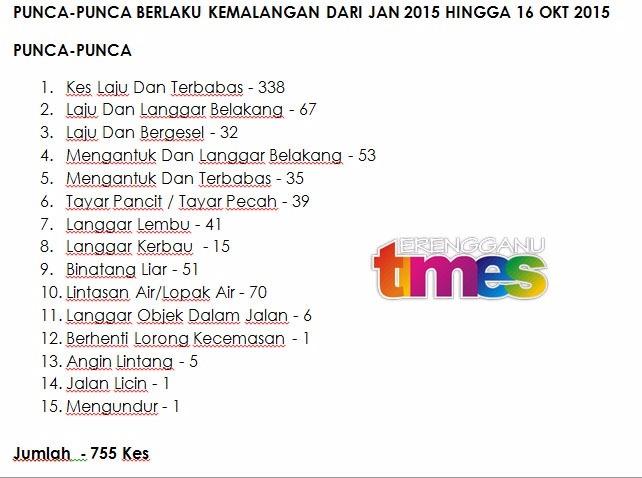 Terengganu Times