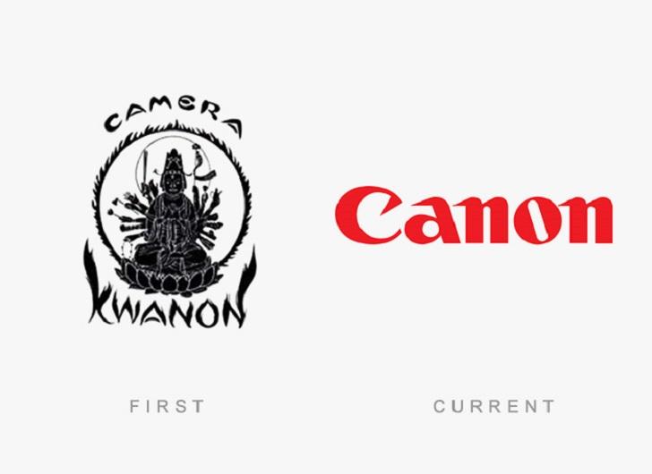 f canon