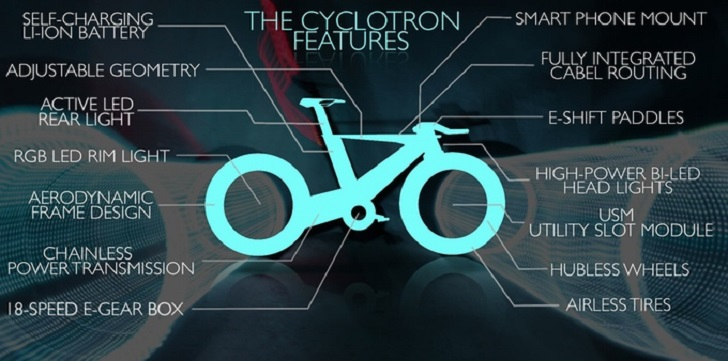 cyclotron 3