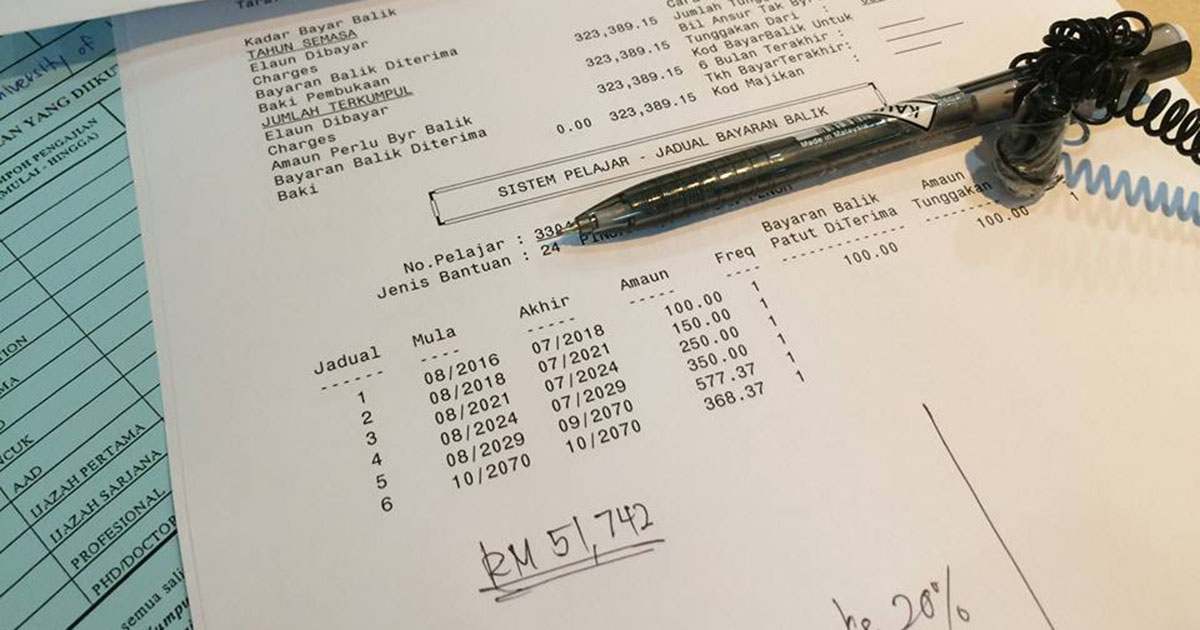 Ini Apa Aku Dapat Tahu Semasa Mahu Langsaikan Pinjaman Pendidikan Mara