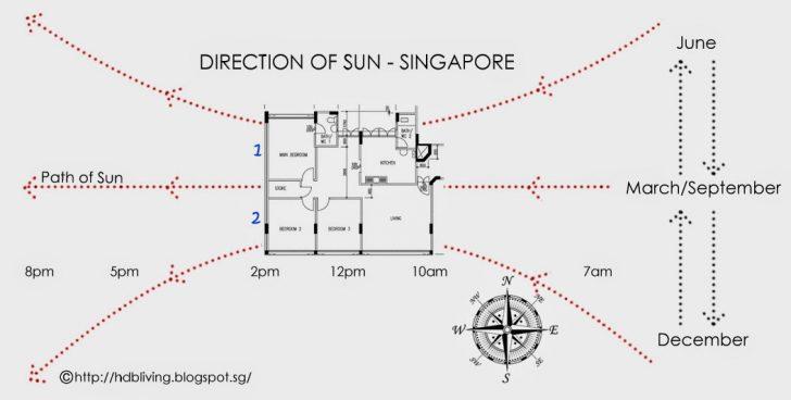 sun-direction