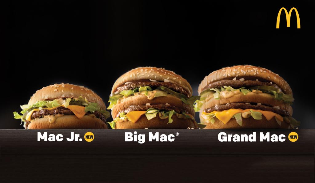 sizes-mac