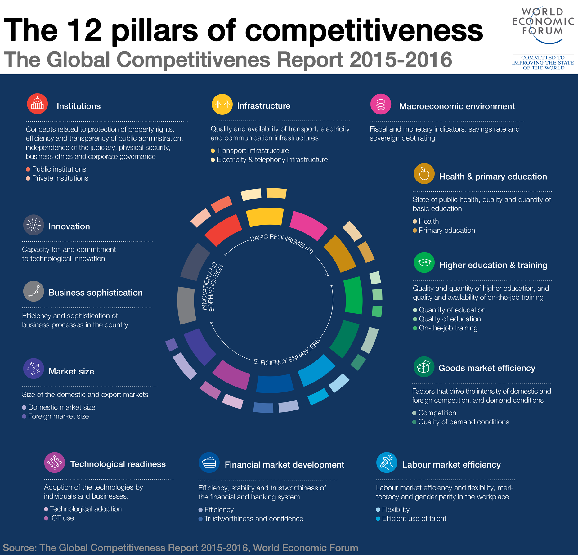 Global-competitiveness-index (1)