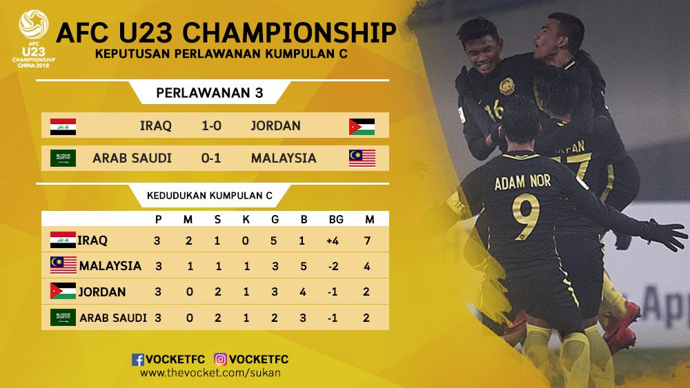 Match Result 3