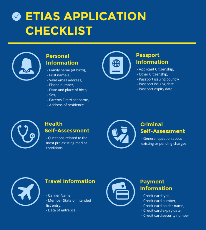 etias-application-checklist
