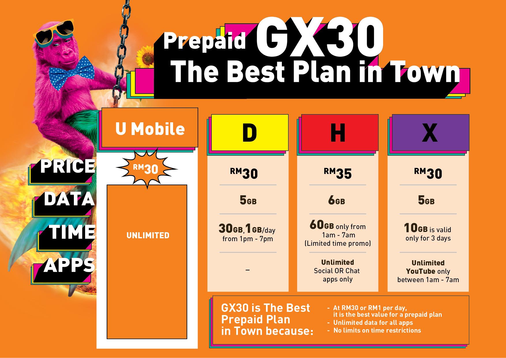 U mobile comparison table 03-02 (1)