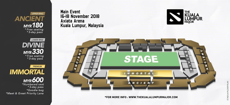 The Kuala Lumpur Major Ticketing