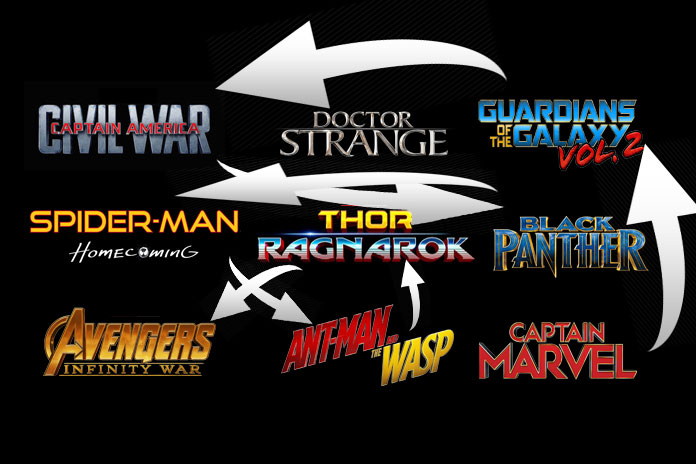 the-marvel-studios-films-get-a-timeline