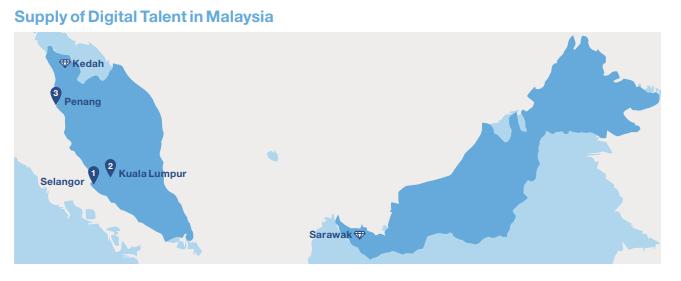 LinkedIn-Kedah-Sarawak