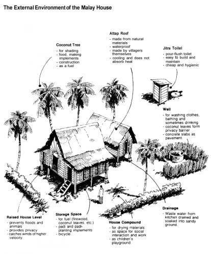 rumah melayu 4