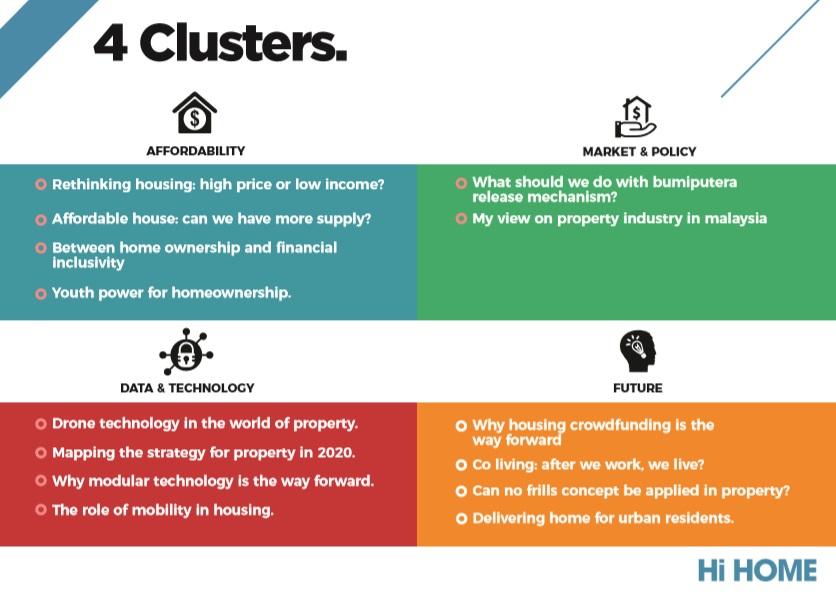 4 Clusters Hi Home