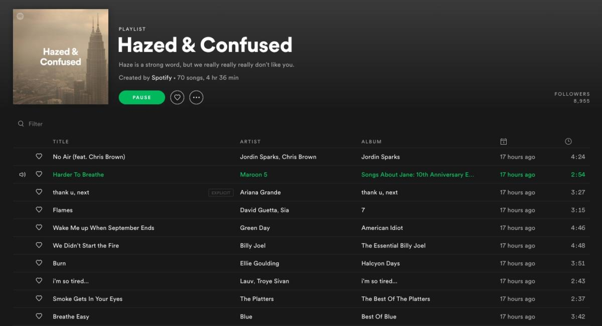 Hazed & Confused Spotify