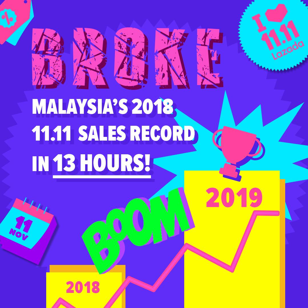 Lazada Smashes 2018 Record
