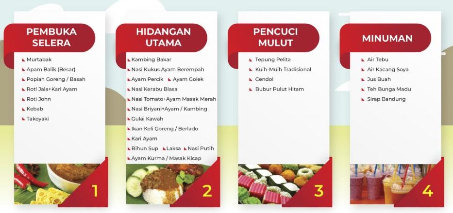 Menu Makanan e-Bazar Selangor