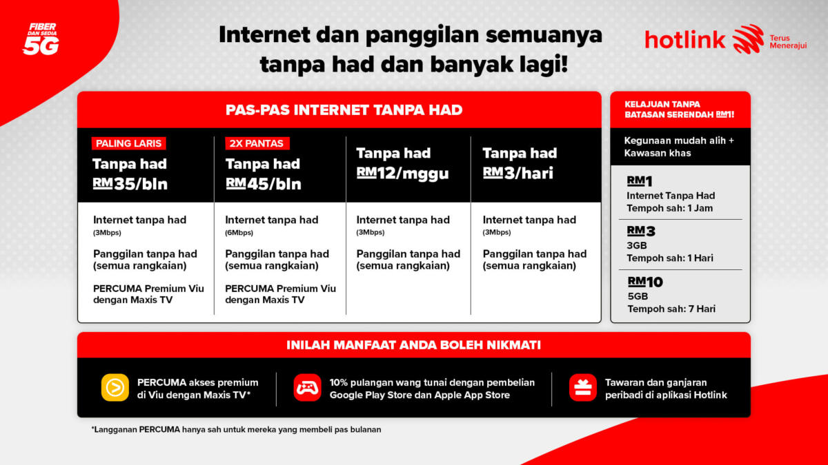 Hotlink Prepaid Unlimited table (BM)