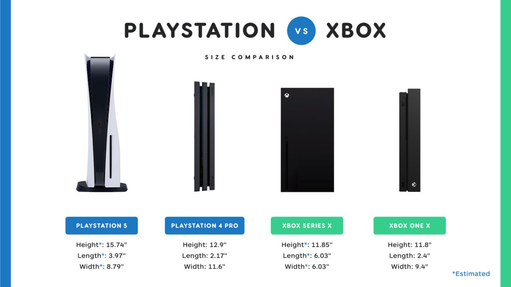 ign_-ps5_xsx_comparison-1024×576