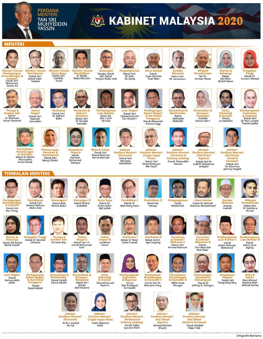 KABINET-MALAYSIA-2020