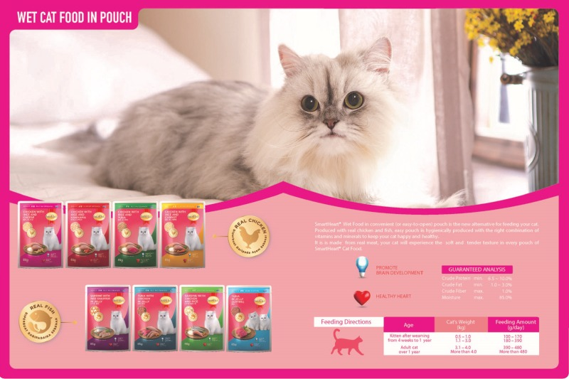 Cat-Pouch