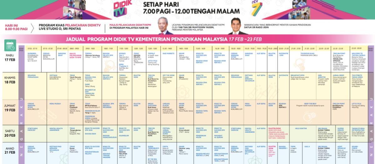 kpm chart