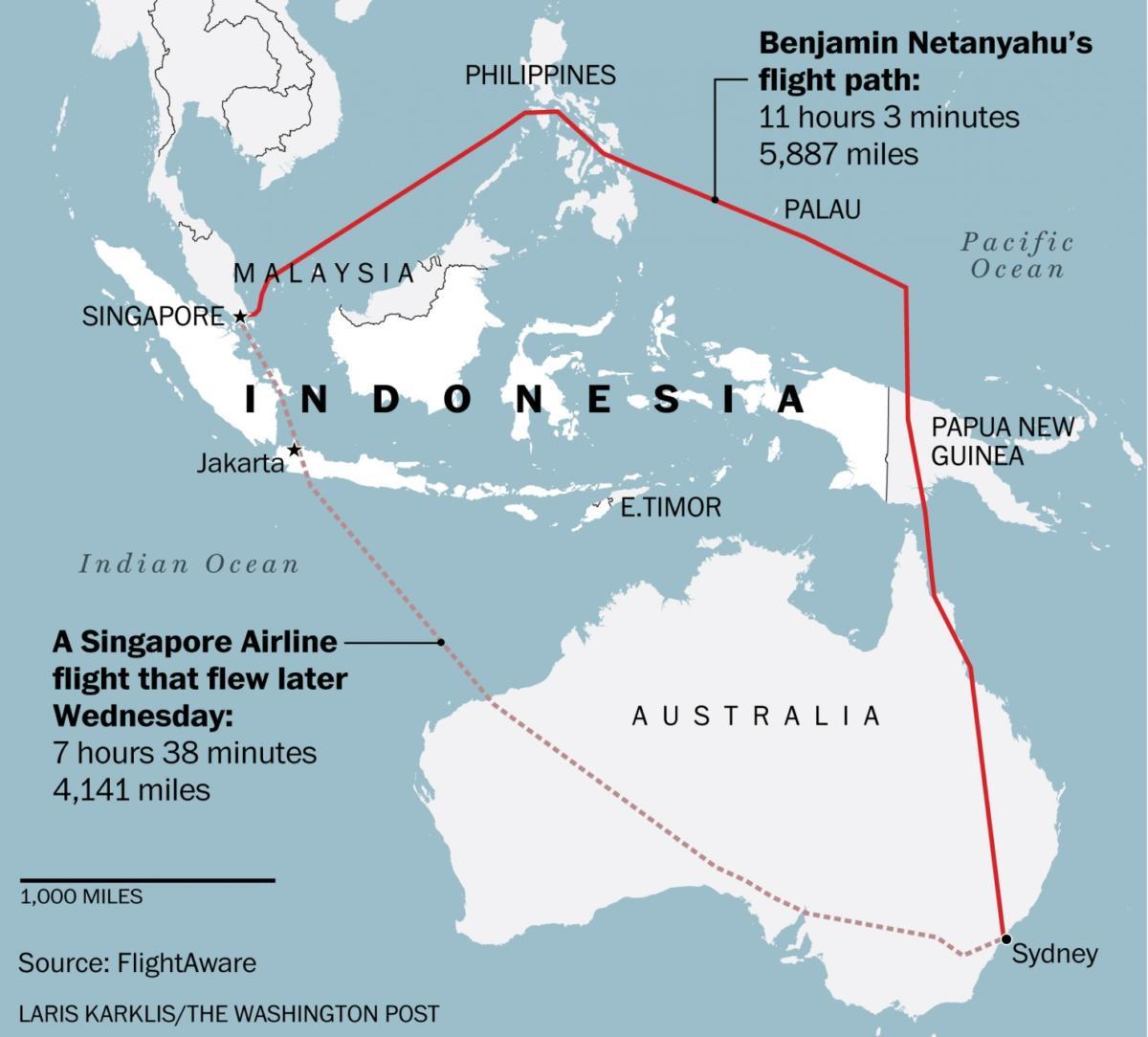 Flight-Route