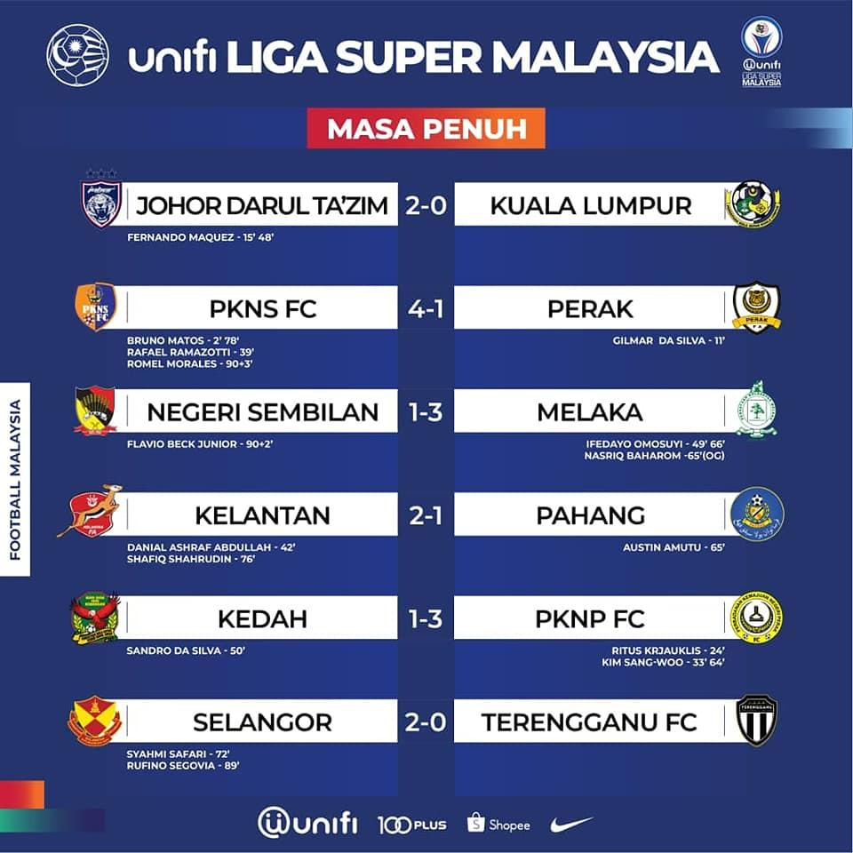 unifi liga super 2018